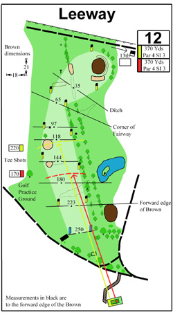 leeway map